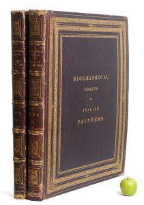 Biographical charts of Italian paintersNOONE, John (photographer)# 14507